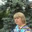 Мария Викторовна Дементьева